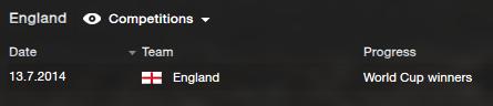 England Career