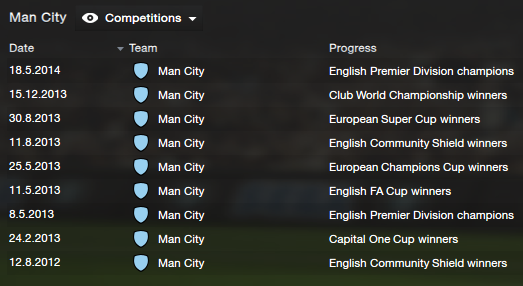 Man City career