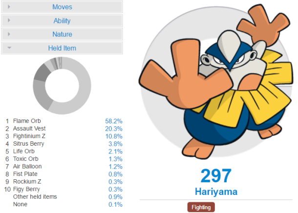hariyama-item-usage